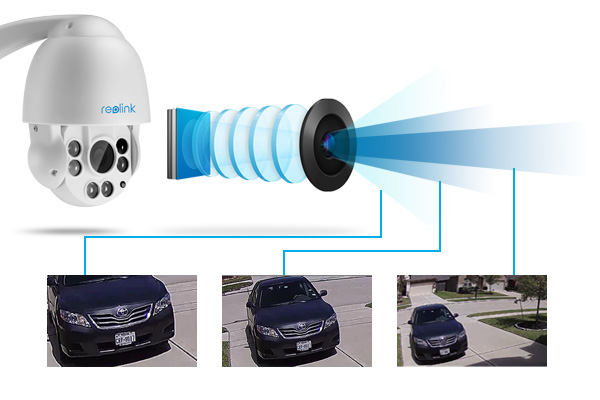 Varifocal Lens Security Camera Reolink Blog