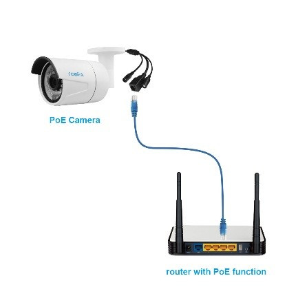How To Connect A Security Ip Camera To Pc Mac Only 3