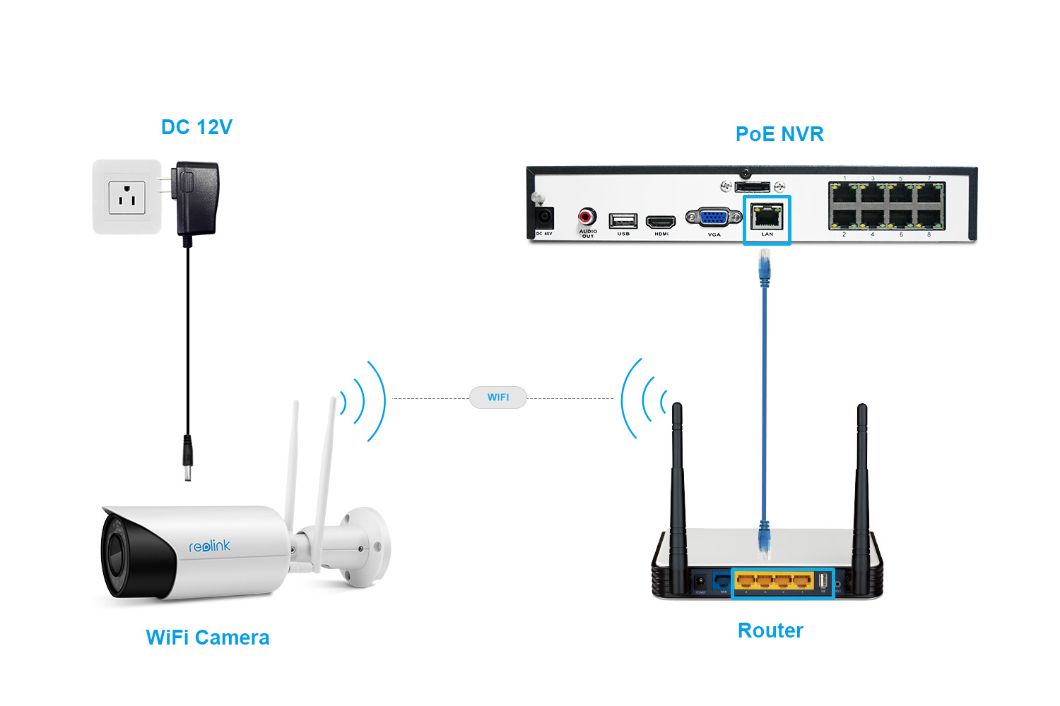 How to Add Reolink IP Cameras to Reolink PoE NVR - NVR ...